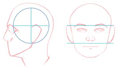 Cómo dibujar una oreja, dónde ubicarlas, Dibucorp