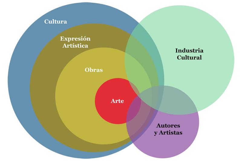 Infografía, ¿los videojuegos son arte? Dibucorp