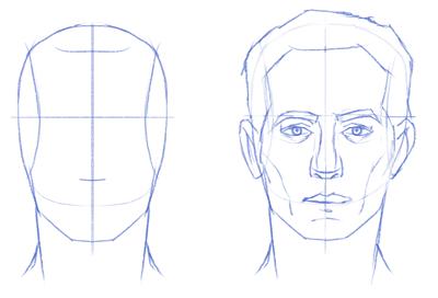 Cómo dibujar una cabeza mirando de frente