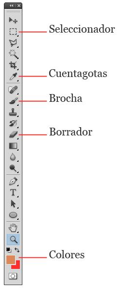 Las herramientas importantes para dibujar en Photoshop, con tabla gráfica